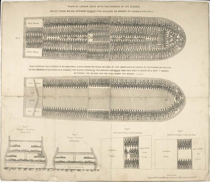 Print showing diagrams of how people are transported aboard the slave ship 'Brookes' in extremely cramped conditions
